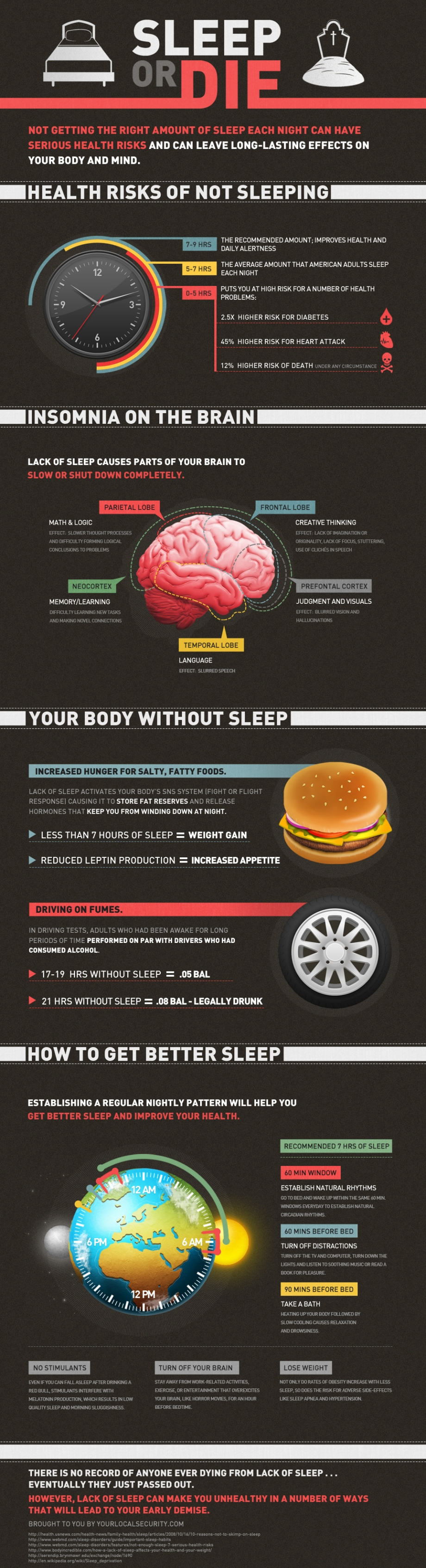 How lack of sleep is detrimental to your health